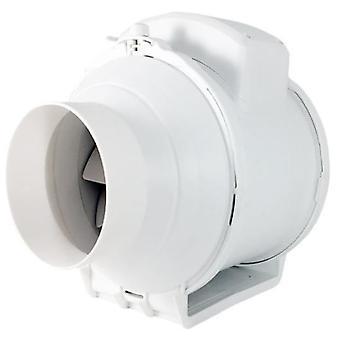 Inline wentylacji przewodów wentylator przemysłowy aRil Extractor regulowany przepływ powietrza
