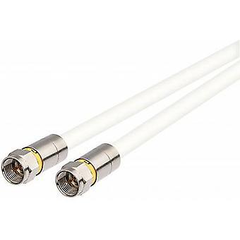 Kathrein Antennas, SAT Cable 0.80 m