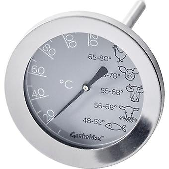 GastroMax Bratthermometer