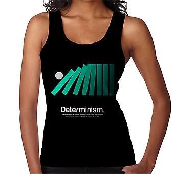 Determinismi filosofia symboli naisten liivi