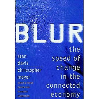 Oskärpa: Snabbhet förändringen i ansluten ekonomi