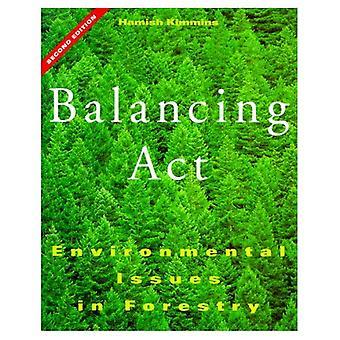 Balance-Akt