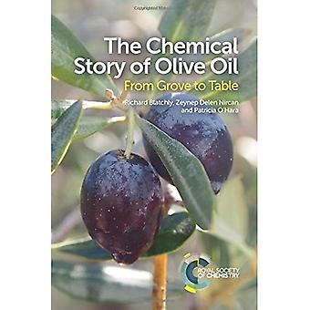 Die chemische Geschichte des Olivenöls: von Grove, Tabelle