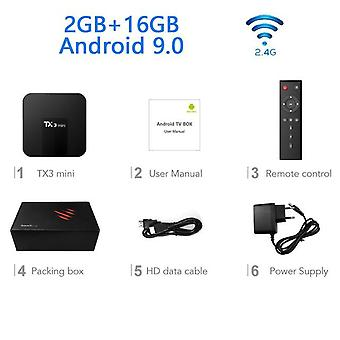 Android 8.1 smart set top box tanix tx3 mini amlogic s905w quad core 1gb/2gb 16gb 2.4g wifi 4k tx3mini media player smart tvbox
