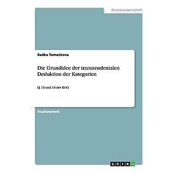 Grundidee der transzendentalen Deduktion der Kategorien door Tomeckova & Radka sterven