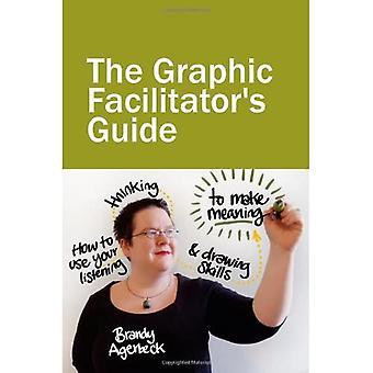 Guiden & stödlinje för grafiska hjälplinjer
