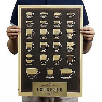 Koulutus kahvi espresso matching kaavio vintage kraft paperi juliste kartta koulun sisustus