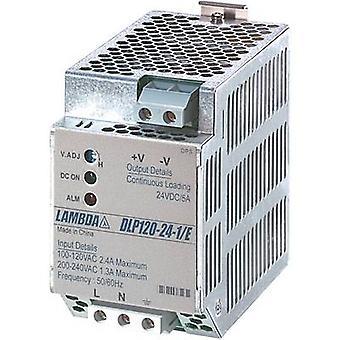 TDK-Lambda DLP-120-24-1/E rotaie PSU (DIN) 24 Vdc 5 A 120 W 1 x