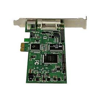 Begynte PCIe HD opptakskort HDMI VGA DVI-CPNT