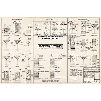طباعة ملصق البناء كوكتيل مخطط الولايات المتحدة الوطنية للغابات الخدمة عام 1974 بالأحمر كليف كيتشام