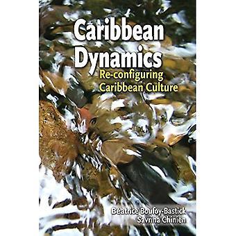 Caribbean Dynamics: Re-Configuring Caribbean Culture