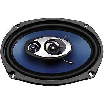 Sinustec ST-240c 2 måde koaksial flush mount Speaker kit 350 W indhold: 1 par