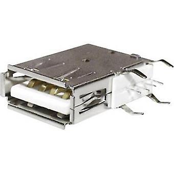 Gemonteerde socket USB-A print Socket, horizontale mount USBBUVA 1 Port econ sluit inhoud: 1 PC('s)