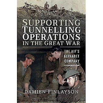Supporto di operazioni di Tunnelling nella grande guerra