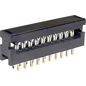 econ توصيل LPV25S16 موصل الحافة (وعاء) العدد الإجمالي للدبابيس 16 لا. من الصفوف 2 1 pc(s)