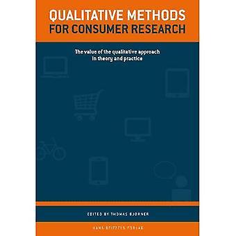 Qualitative Methoden für Konsumforschung