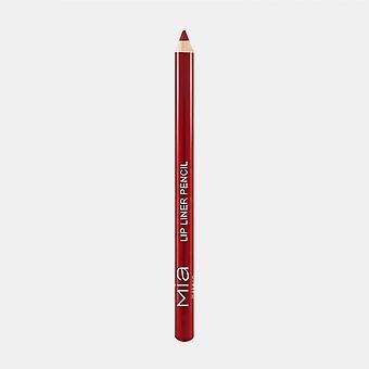 Crayon Lèvre Couleur complète