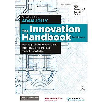 Innovatie Handbook