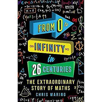 Van 0 tot oneindig in 26 eeuwen: de buitengewone verhaal van wiskunde