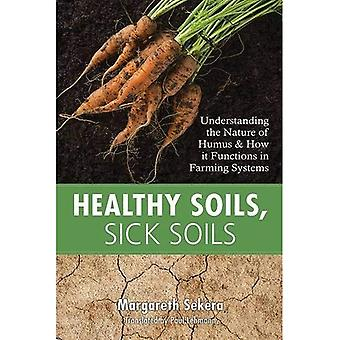 Healthy Soils, Sick Soils: Understanding the Nature of Humus & How It Functions in Farming Systems