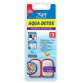 API Aqua Detox 2 дозы (рыба, обслуживание, содержание воды)