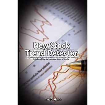 New Stock Trend Detector - A Review of the 1929-1932 Panic and the 193