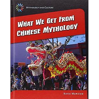 What We Get from Chinese Mythology (21st Century Skills Library: Mythology and Culture)