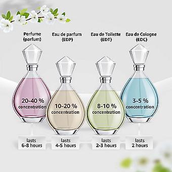 Narcisco by Narciso Rodriguez Eau de Parfum For Women, 90ml