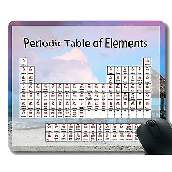 Mouse pads 300x250x3 periodic table of elements gaming mouse pad custom corfu sea water themed mouse pads