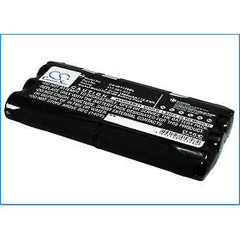 Batteri til Intermec 317-081-010 317-081-030 DT1700 RT1700 RT1710 T1700 1500mAh