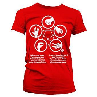 Women's Big Bang Theory Rock-Paper-Scissors-Lizard Red Fitted T-Shirt