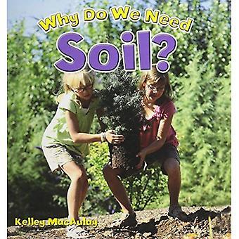 Varför behöver vi marken? (Naturresurser närbild)