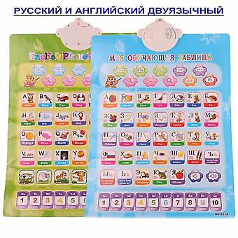 Russian Language Electronic Speaking Poster Baby Abc Alphabet Sound Hang Chart Infant - Early Learning Education Phonetic