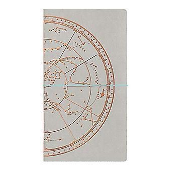 Astrology Multitasker (Astrology)