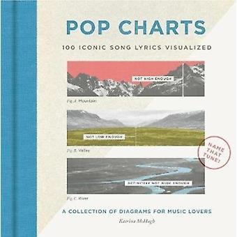 Pop Charts by Katrina McHugh