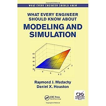 Hva hver ingeniør bør vite om modellering og simulering (hva hver ingeniør bør vite)