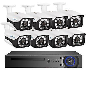Etusivu Videovalvontakamerasarja