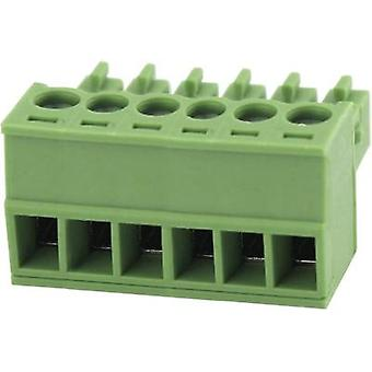 Degson Pin enclosure - cable Total number of pins 2 Contact spacing: 3.81 mm 15EDGK-3.81-02P-14-00AH 1 pc(s)