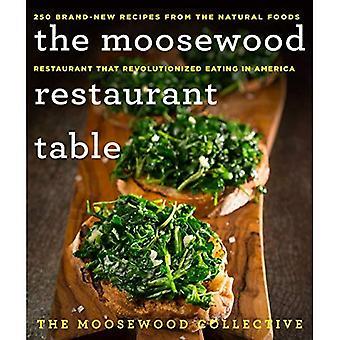 Tabellen Moosewood Restaurang: 250 helt nya recept från restaurangen naturliga livsmedel som revolutionerade äta i Amerika