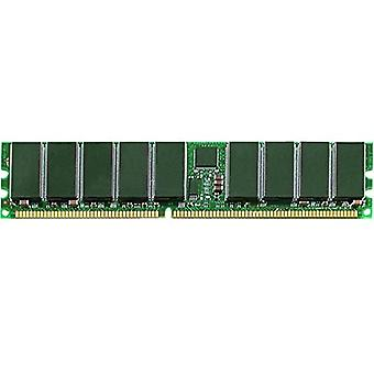 Fujitsu Memory 256MB DDR-RAM PC2100 unbuf ECC memoria 0,25 GB 266 MHz Data Integrity Check (verifica integrit� dati)