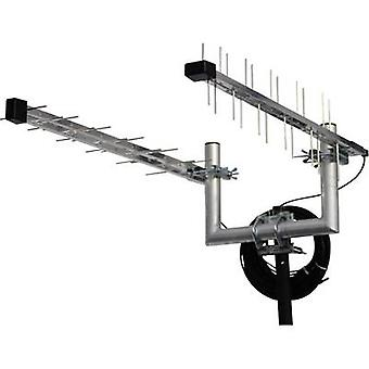 Wittenbergin Antennen Duo asettaa 2 x LAT 22 suuntaava antenni LTE 800