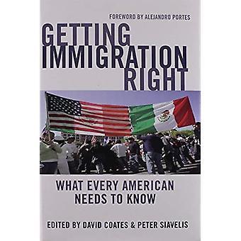 Richtiges Einwanderung: Was jeder Amerikaner wissen muss