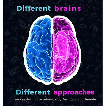 Different Brains Different Approaches: Successful Neuro Advertising for Male and Female