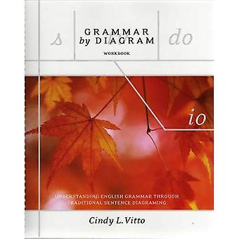 Grammatik av diagrammet: förstå engelska grammatik genom traditionella meningen kartläggning