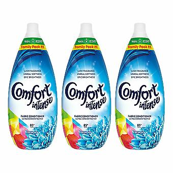 Comfort Intense Fresh sky Fabric Conditioner 85 Wash,1.28 L - Pack de 3
