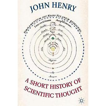 A Short History of Scientific Thought