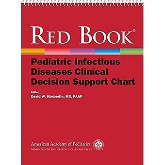 Red Book Pediatric Infectious Diseases Clinical� Decision Support Chart
