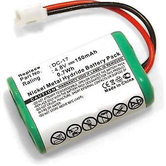 Battery for SportDOG 400 800 Series Dog Collar Receiver SportHunter FieldTrainer SD-400S SDT00-11907