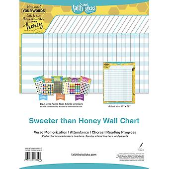 Sweeter Than Honey Wall Chart by Edited by Tyndale