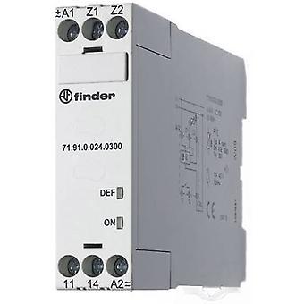 Finder 71.91.8.230.0300 Thermistor temperatuur Sensing Relay Thermistor estafette - Temperatuurbewaking met PTC